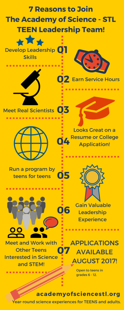 Teen Leadership Team Infographic for Website