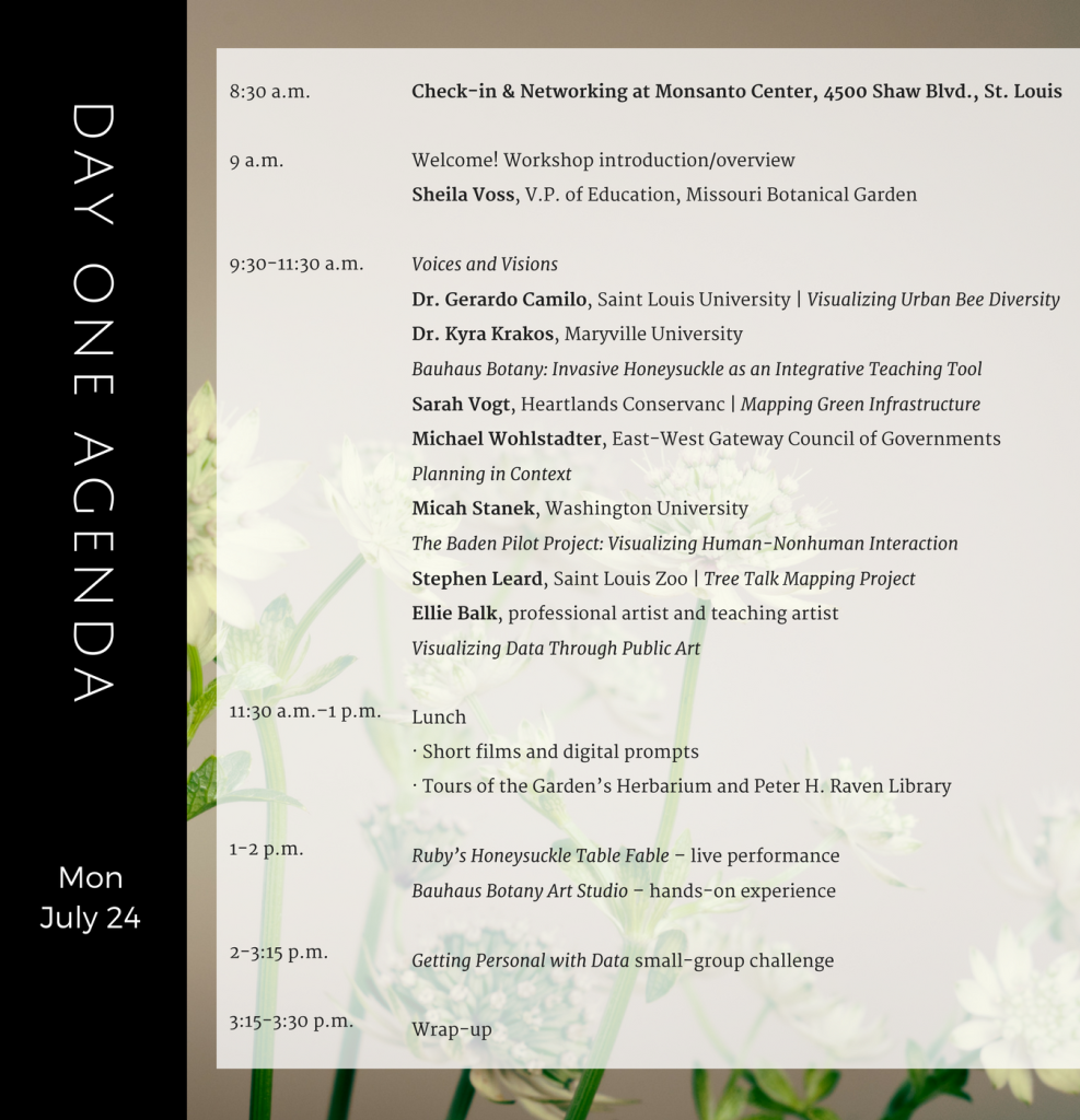 Visualizing Biodiversity Day One Agenda-1